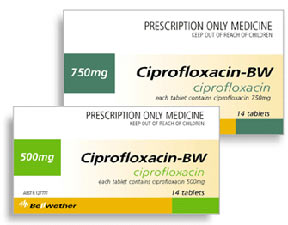 cipro medication cost